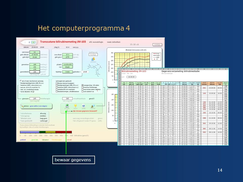 14 Het computerprogramma 4 bewaar gegevens