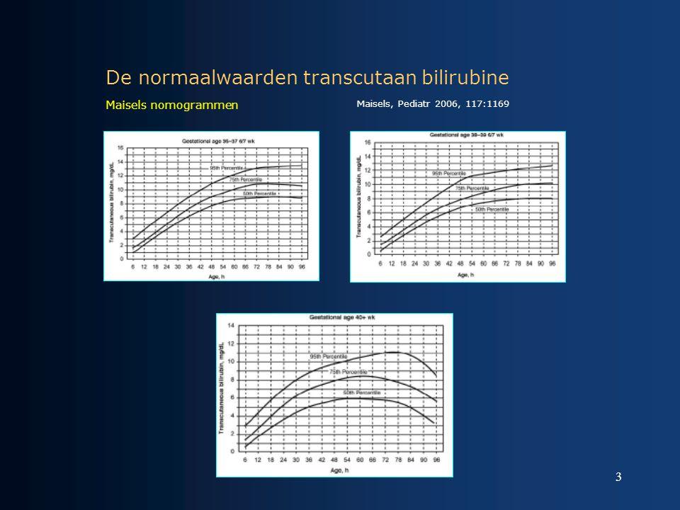 3 Maisels nomogrammen De normaalwaarden transcutaan bilirubine Maisels, Pediatr 2006, 117:1169