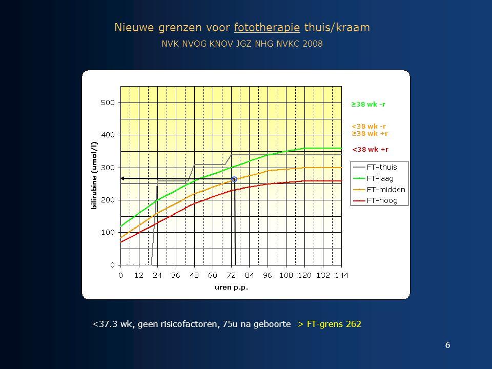 6 Nieuwe grenzen voor fototherapie thuis/kraam NVK NVOG KNOV JGZ NHG NVKC 2008 ≥38 wk -r <38 wk -r ≥38 wk +r <38 wk +r <37.3 wk, geen risicofactoren,