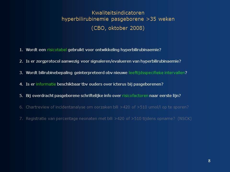 8 Kwaliteitsindicatoren hyperbilirubinemie pasgeborene >35 weken (CBO, oktober 2008) 1. Wordt een risicotabel gebruikt voor ontwikkeling hyperbilirubi