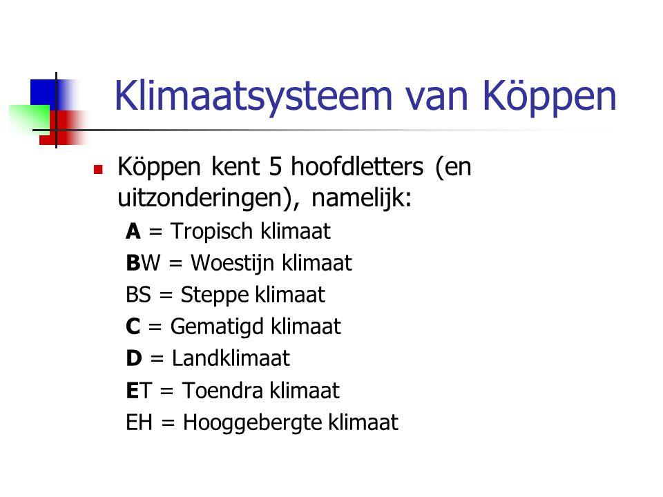 Klimaatsysteem van Köppen Köppen kent 5 hoofdletters (en uitzonderingen), namelijk: A = Tropisch klimaat BW = Woestijn klimaat BS = Steppe klimaat C =