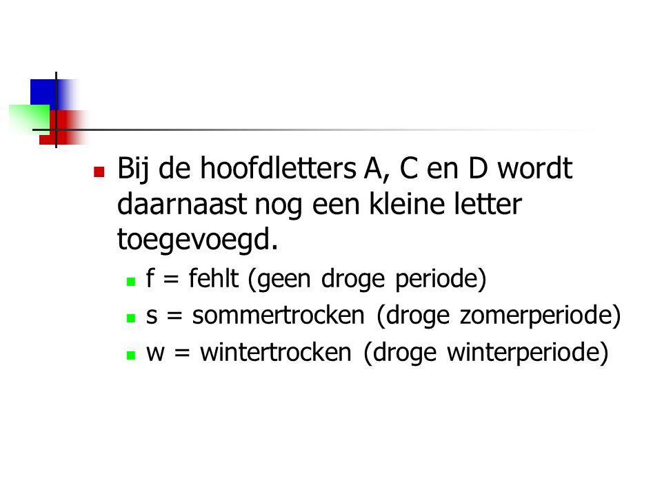 Bij de hoofdletters A, C en D wordt daarnaast nog een kleine letter toegevoegd. f = fehlt (geen droge periode) s = sommertrocken (droge zomerperiode)