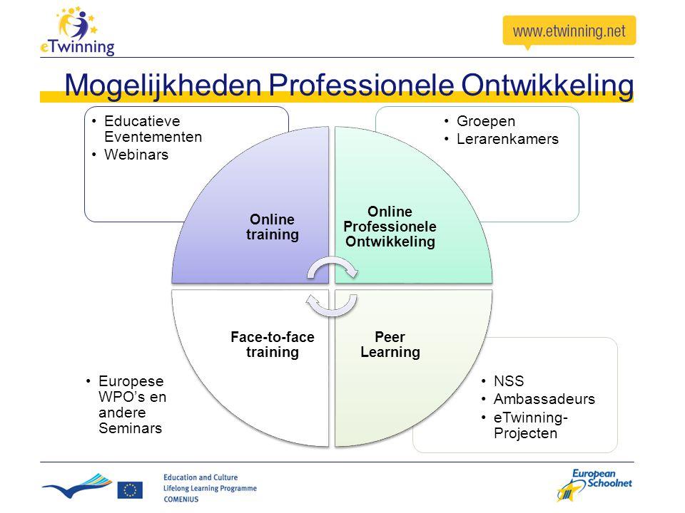 Mogelijkheden Professionele Ontwikkeling NSS Ambassadeurs eTwinning- Projecten Europese WPO's en andere Seminars Groepen Lerarenkamers Educatieve Eventementen Webinars Online training Online Professionele Ontwikkeling Peer Learning Face-to-face training