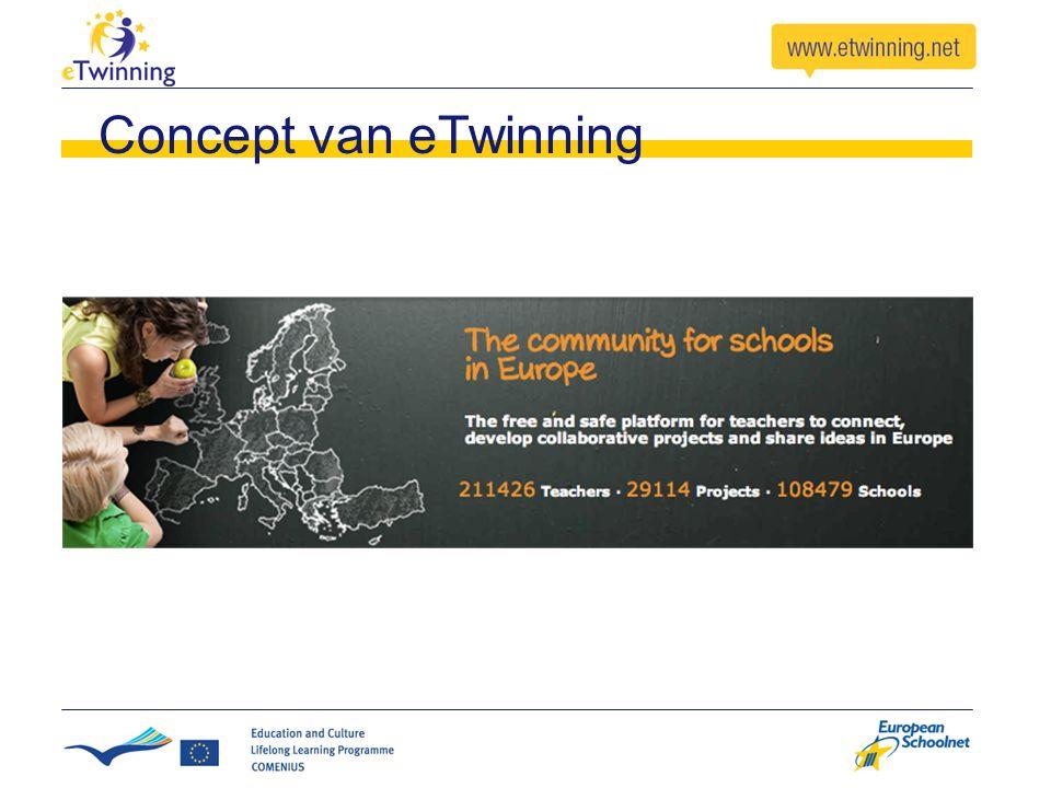 Concept van eTwinning