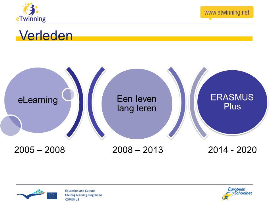 Verleden 2008 – 20132014 - 2020 Een leven lang leren eLearning ERASMUS Plus 2005 – 2008
