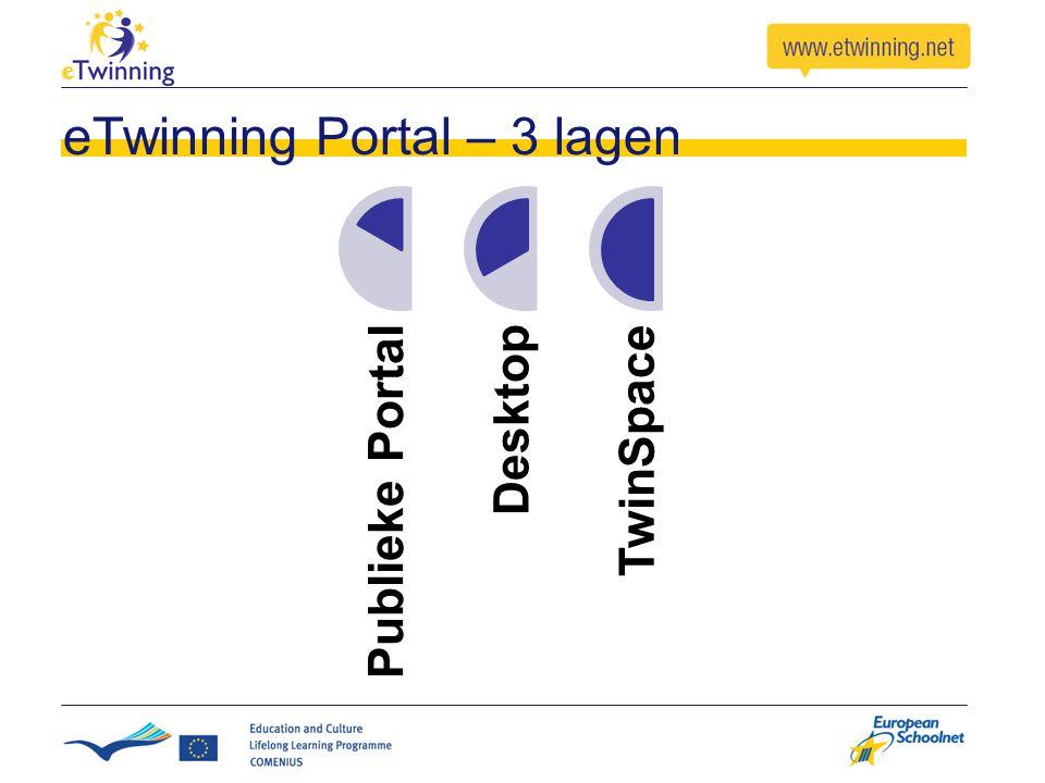 eTwinning Portal – 3 lagen Publieke PortalDesktopTwinSpace