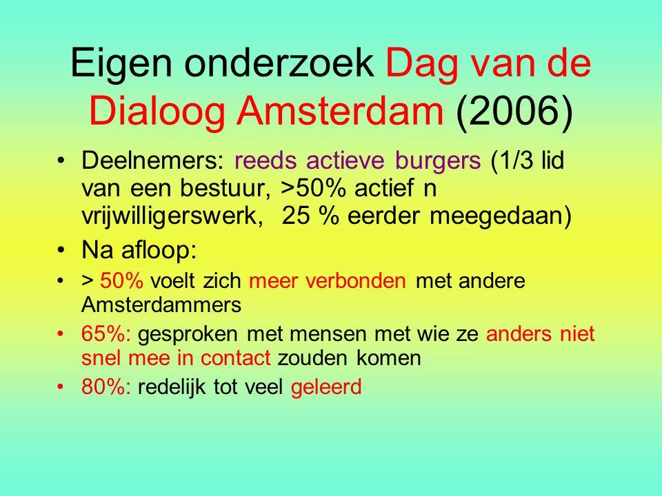 Eigen onderzoek Dag van de Dialoog Amsterdam (2006) Deelnemers: reeds actieve burgers (1/3 lid van een bestuur, >50% actief n vrijwilligerswerk, 25 %