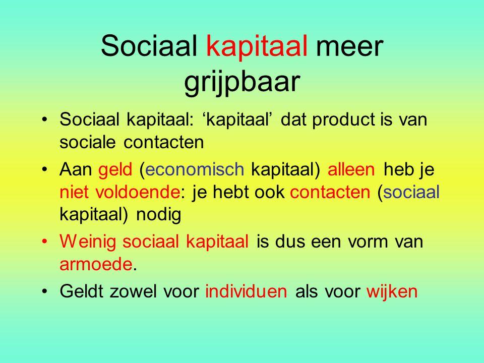 Sociaal kapitaal meer grijpbaar Sociaal kapitaal: 'kapitaal' dat product is van sociale contacten Aan geld (economisch kapitaal) alleen heb je niet vo
