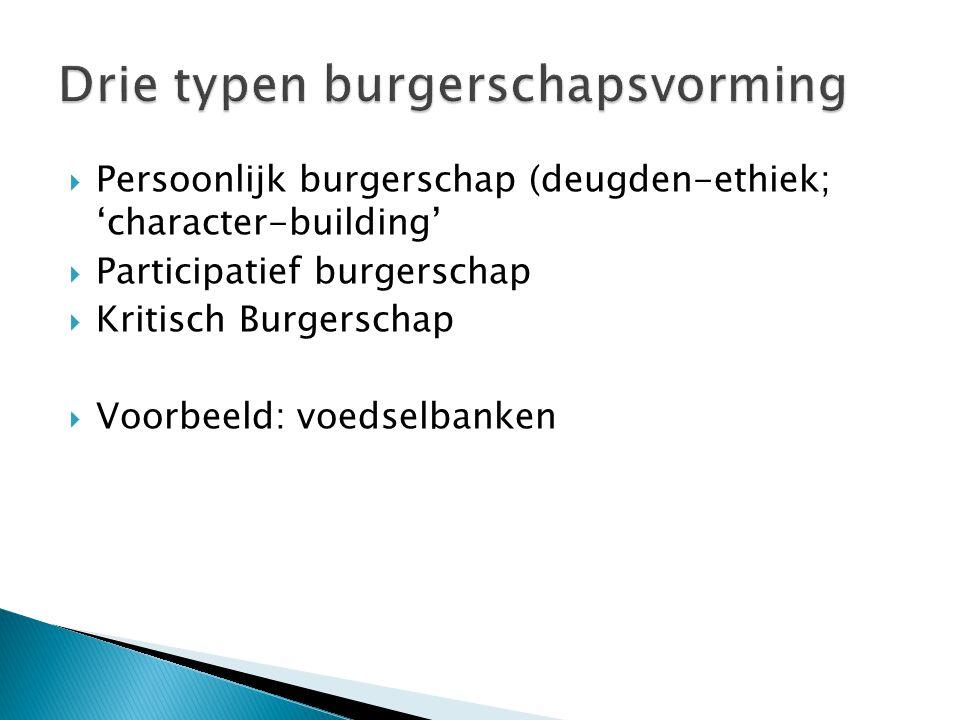  Persoonlijk burgerschap (deugden-ethiek; 'character-building'  Participatief burgerschap  Kritisch Burgerschap  Voorbeeld: voedselbanken
