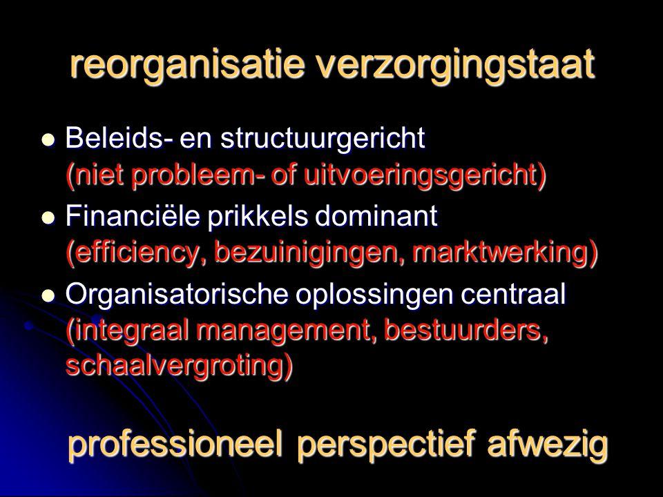 reorganisatie verzorgingstaat Beleids- en structuurgericht (niet probleem- of uitvoeringsgericht) Beleids- en structuurgericht (niet probleem- of uitvoeringsgericht) Financiële prikkels dominant (efficiency, bezuinigingen, marktwerking) Financiële prikkels dominant (efficiency, bezuinigingen, marktwerking) Organisatorische oplossingen centraal (integraal management, bestuurders, schaalvergroting) Organisatorische oplossingen centraal (integraal management, bestuurders, schaalvergroting) professioneel perspectief afwezig