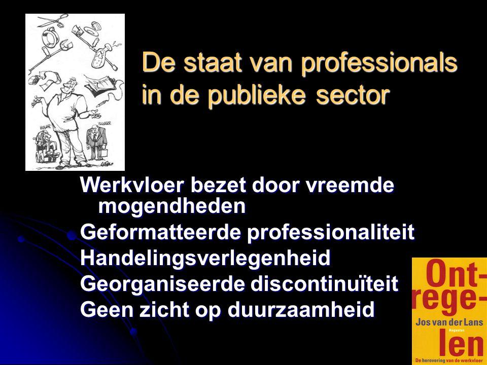 Werkvloer bezet door vreemde mogendheden Geformatteerde professionaliteit Handelingsverlegenheid Georganiseerde discontinuïteit Geen zicht op duurzaamheid De staat van professionals in de publieke sector