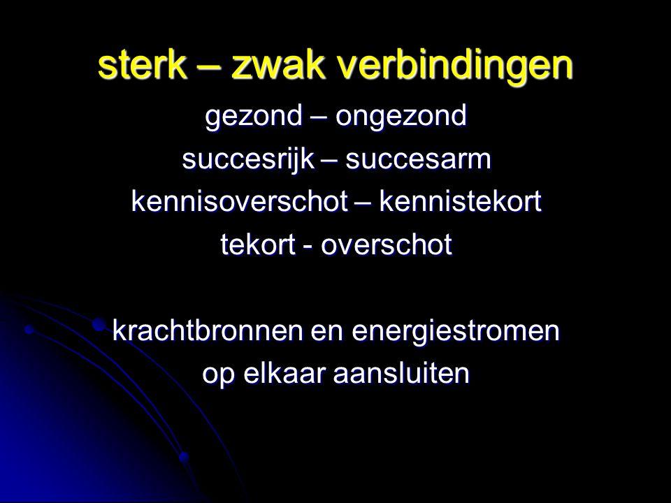 sterk – zwak verbindingen gezond – ongezond succesrijk – succesarm kennisoverschot – kennistekort tekort - overschot krachtbronnen en energiestromen op elkaar aansluiten