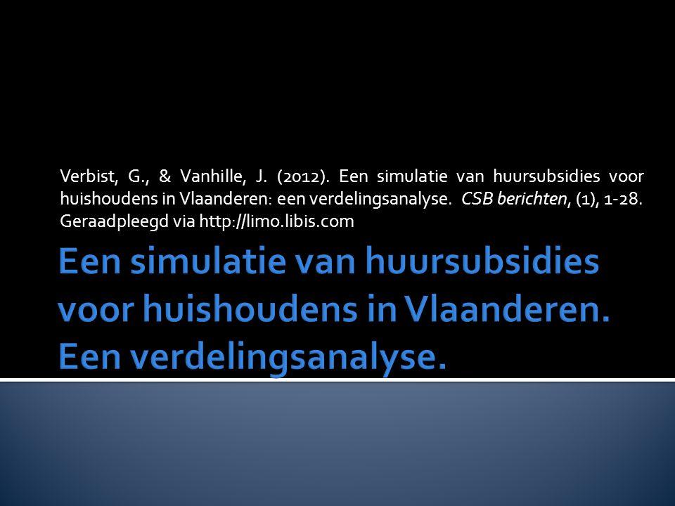  Huisvesting  Data en methodologie  Resultaten  Conclusies