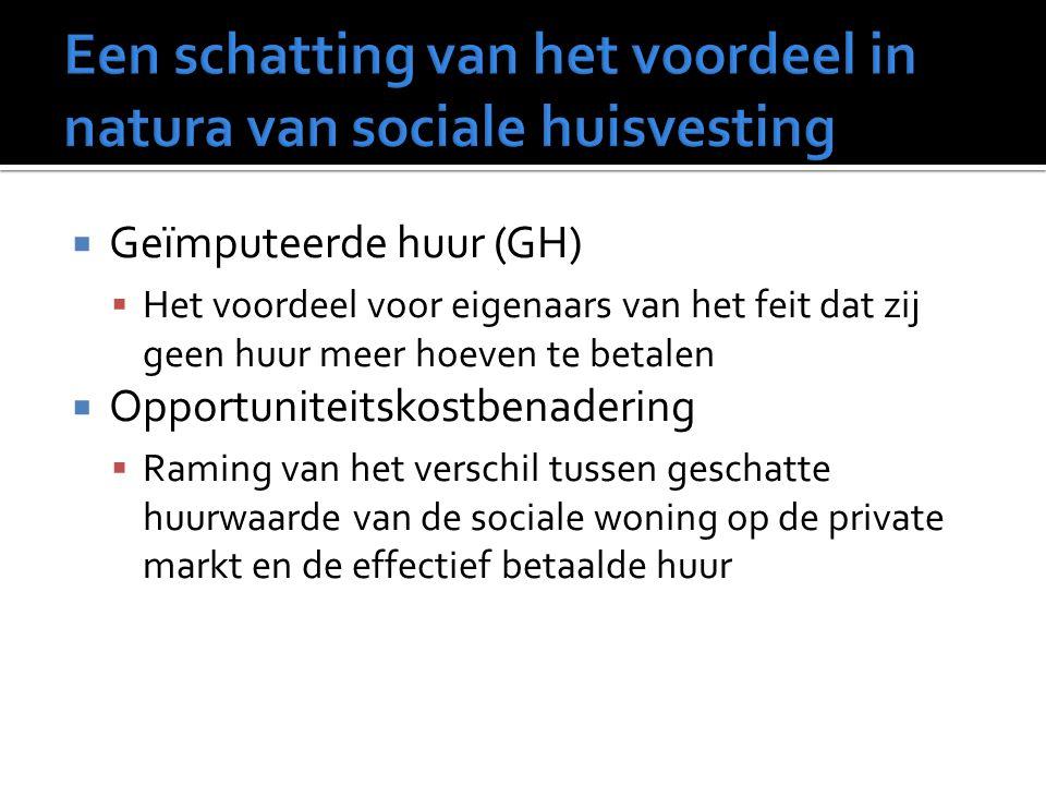  Geïmputeerde huur (GH)  Het voordeel voor eigenaars van het feit dat zij geen huur meer hoeven te betalen  Opportuniteitskostbenadering  Raming van het verschil tussen geschatte huurwaarde van de sociale woning op de private markt en de effectief betaalde huur