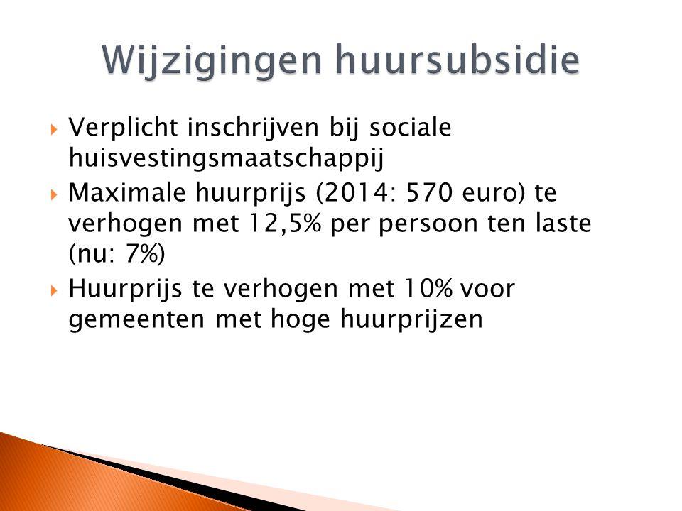  Verplicht inschrijven bij sociale huisvestingsmaatschappij  Maximale huurprijs (2014: 570 euro) te verhogen met 12,5% per persoon ten laste (nu: 7%