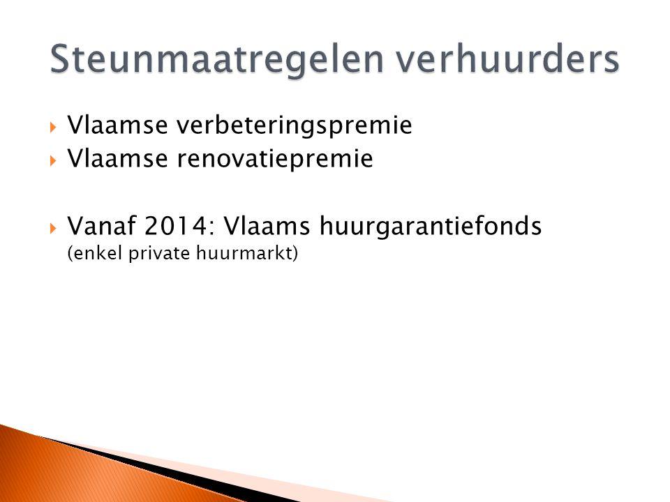 Nieuwe huurwoning  Geen kamer of gesubsidieerde sociale woning  In het Vlaamse Gewest  Conforme woning  Aangepast aan de samenstelling v/h gezin  Maximale huurprijs