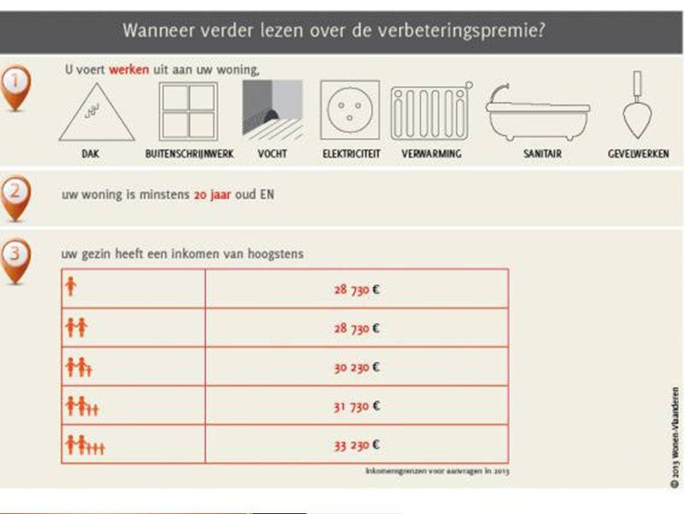  Wanneer iemand al vijf jaar op de wachtlijst staat voor een sociale huurwoning  Op basis van de huurprijs: ◦ < 360 euro: (huurprijs gedeeld door 3) + (aantal personen ten laste x 20) ◦ > 360 euro: 120 euro + (aantal personen ten laste x 20)  Maximum huurprijzen: 560 – 716,80 euro