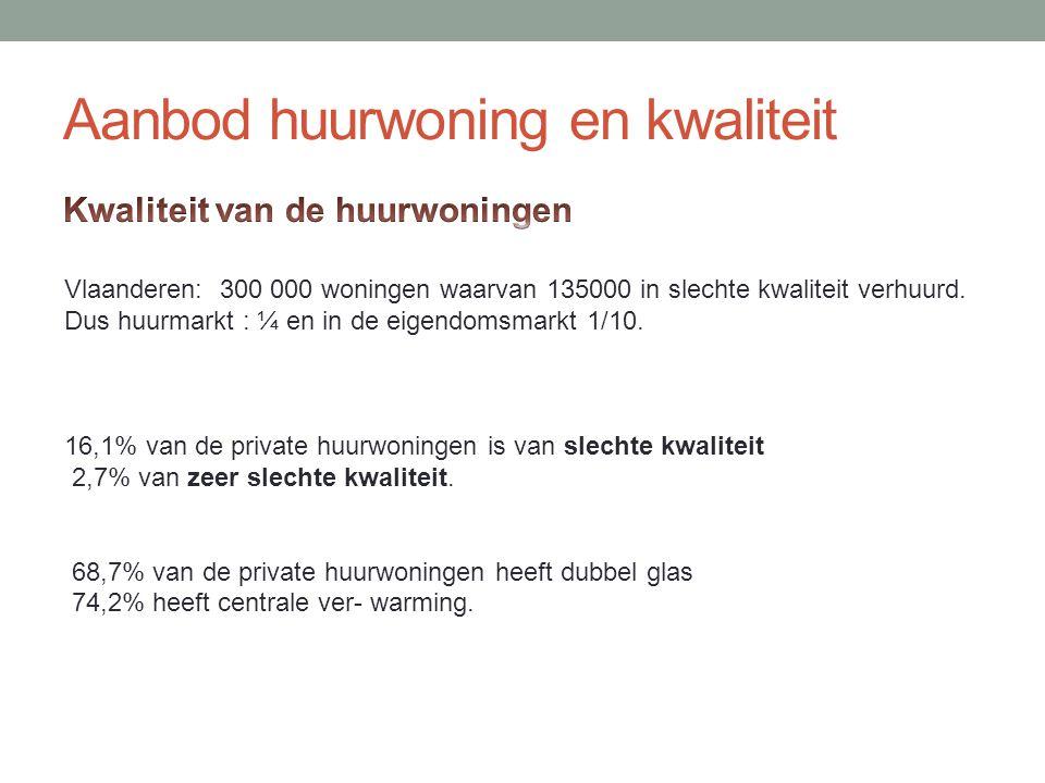 Vlaanderen: 300 000 woningen waarvan 135000 in slechte kwaliteit verhuurd. Dus huurmarkt : ¼ en in de eigendomsmarkt 1/10. 16,1% van de private huurwo