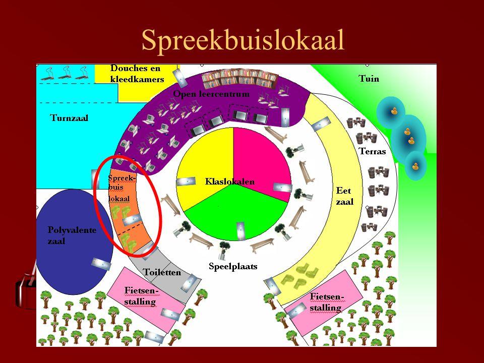 Spreekbuislokaal