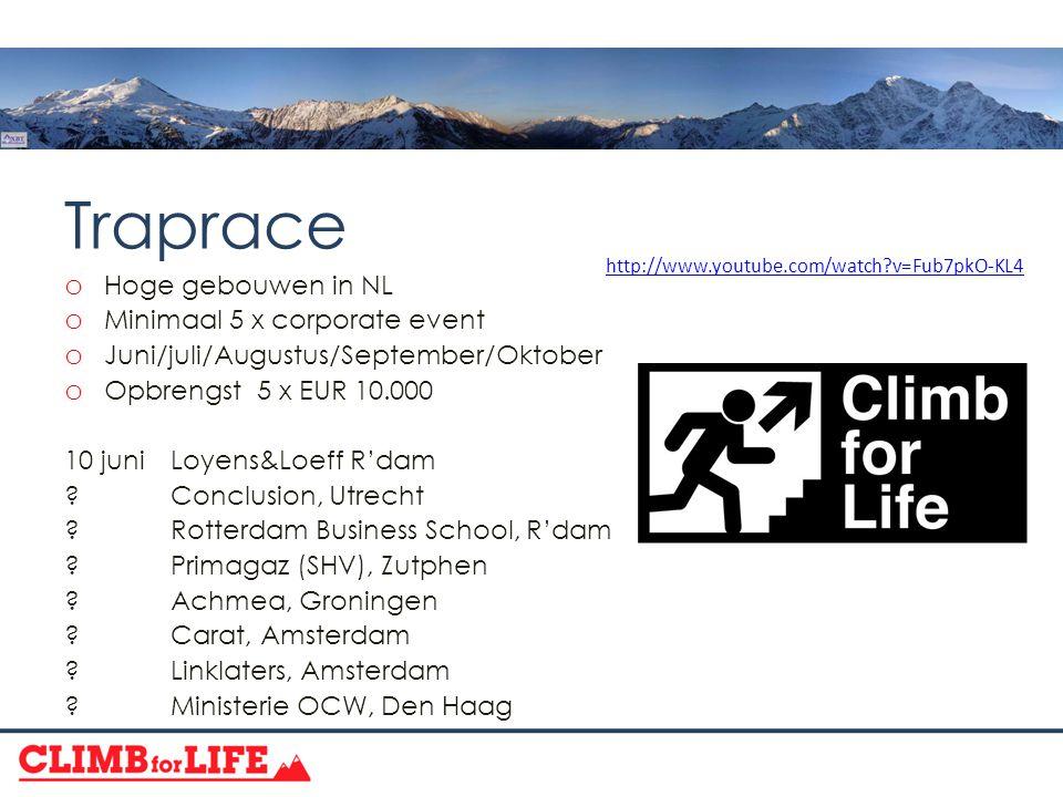 Traprace o 200 deelnemers (40 teams) o Elke deelnemer doneert minimaal EUR 25 of..