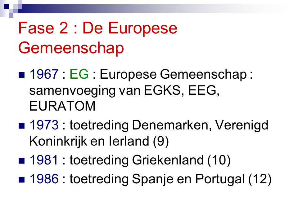 Fase 2 : De Europese Gemeenschap 1967 : EG : Europese Gemeenschap : samenvoeging van EGKS, EEG, EURATOM 1973 : toetreding Denemarken, Verenigd Koninkrijk en Ierland (9) 1981 : toetreding Griekenland (10) 1986 : toetreding Spanje en Portugal (12)