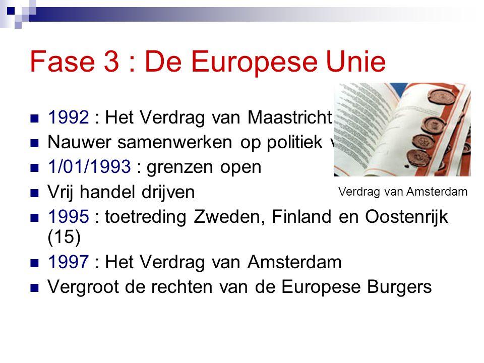 Fase 3 : De Europese Unie 1992 : Het Verdrag van Maastricht Nauwer samenwerken op politiek vlak 1/01/1993 : grenzen open Vrij handel drijven 1995 : toetreding Zweden, Finland en Oostenrijk (15) 1997 : Het Verdrag van Amsterdam Vergroot de rechten van de Europese Burgers Verdrag van Amsterdam