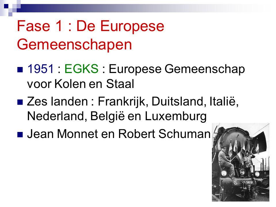 Fase 1 : De Europese Gemeenschapen 1951 : EGKS : Europese Gemeenschap voor Kolen en Staal Zes landen : Frankrijk, Duitsland, Italië, Nederland, België en Luxemburg Jean Monnet en Robert Schuman