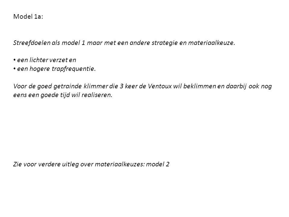 Model 1a: Streefdoelen als model 1 maar met een andere strategie en materiaalkeuze.