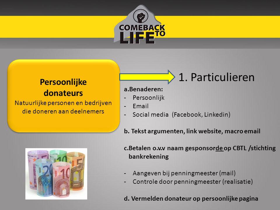Persoonlijke donateurs Natuurlijke personen en bedrijven die doneren aan deelnemers Persoonlijke donateurs Natuurlijke personen en bedrijven die doneren aan deelnemers 1.