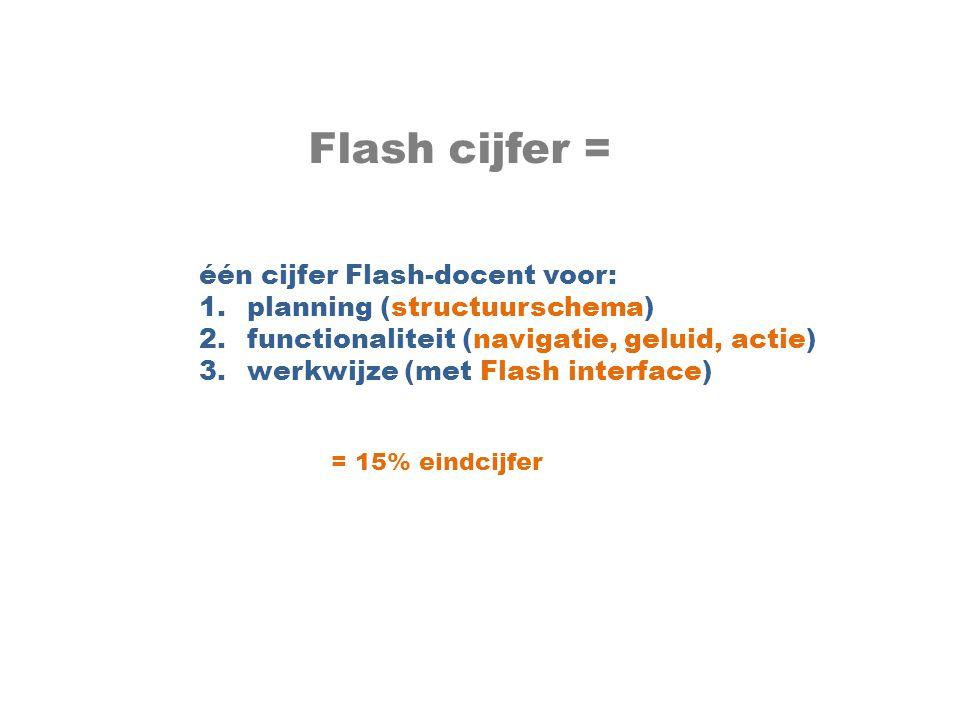 Flash cijfer = één cijfer Flash-docent voor: 1.planning (structuurschema) 2.functionaliteit (navigatie, geluid, actie) 3.werkwijze (met Flash interface) = 15% eindcijfer