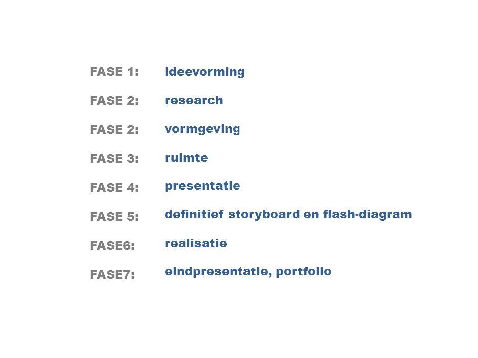 FASE 1:ideevorming FASE 2: vormgeving research FASE 3: ruimte FASE 4: presentatie FASE 5: definitief storyboard en flash-diagram FASE6: realisatie FASE7: eindpresentatie, portfolio