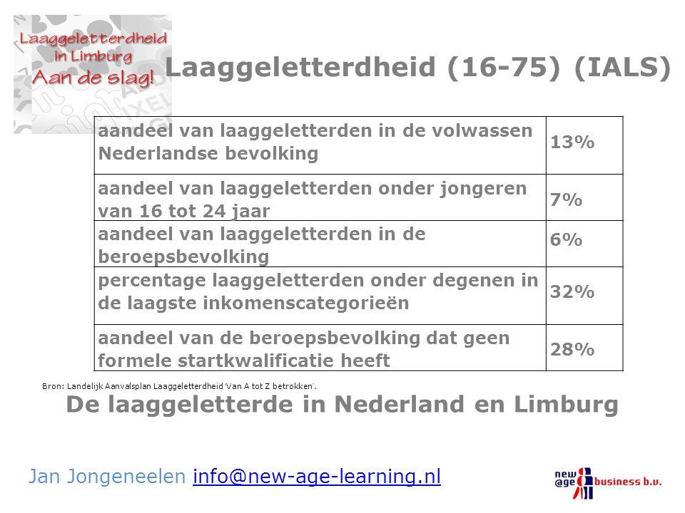 De laaggeletterde in Nederland en Limburg Jan Jongeneelen info@new-age-learning.nlinfo@new-age-learning.nl Laaggeletterdheid (16-75) (IALS) aandeel va