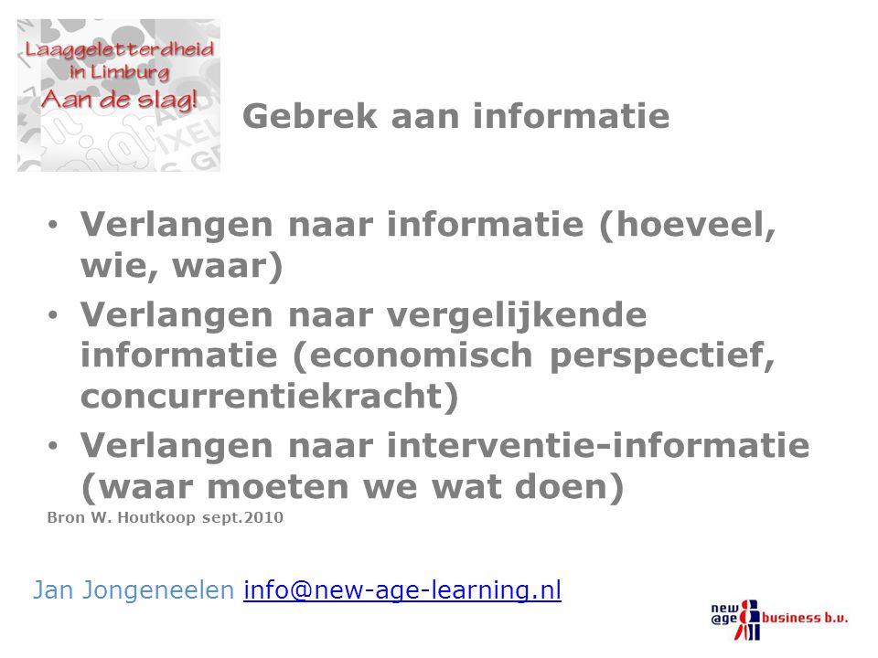 Gebrek aan informatie Verlangen naar informatie (hoeveel, wie, waar) Verlangen naar vergelijkende informatie (economisch perspectief, concurrentiekrac