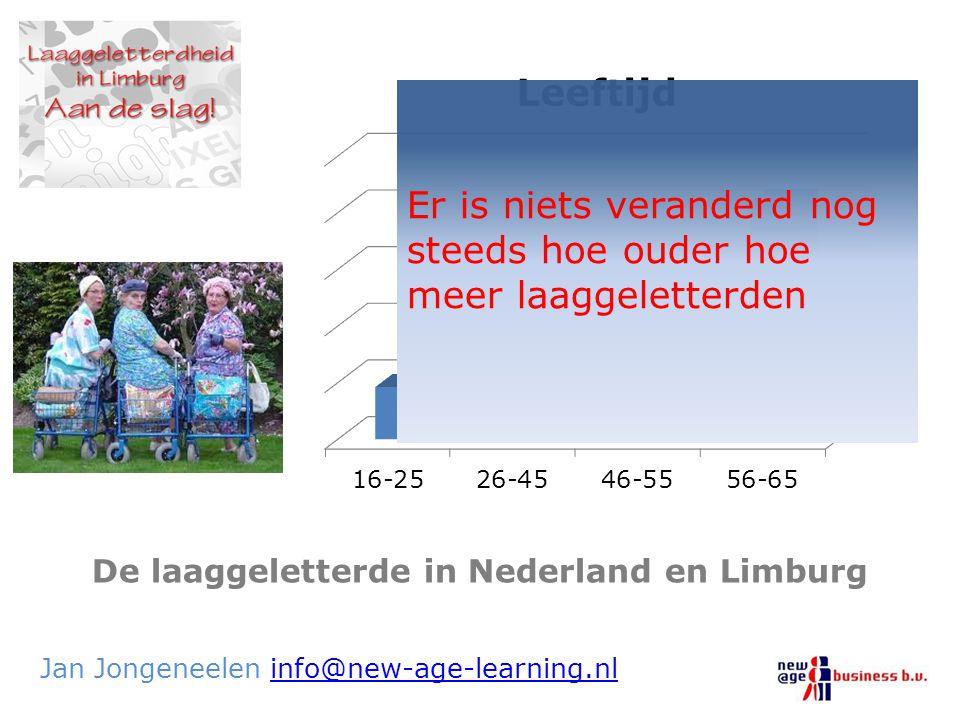 De laaggeletterde in Nederland en Limburg Jan Jongeneelen info@new-age-learning.nlinfo@new-age-learning.nl Er is niets veranderd nog steeds hoe ouder