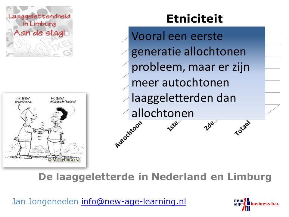 De laaggeletterde in Nederland en Limburg Jan Jongeneelen info@new-age-learning.nlinfo@new-age-learning.nl Vooral een eerste generatie allochtonen pro