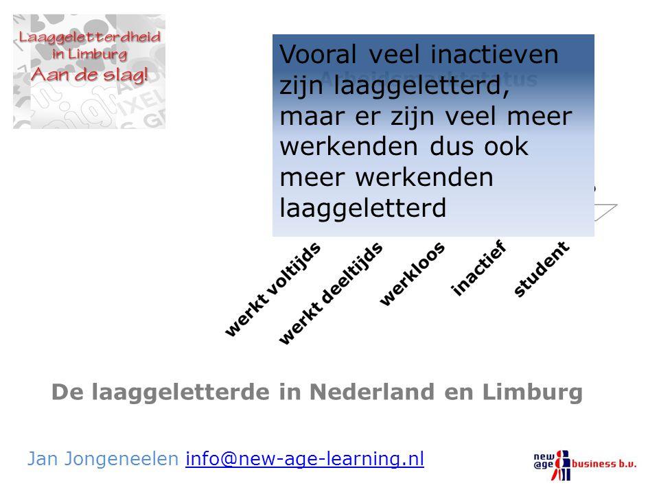 De laaggeletterde in Nederland en Limburg Jan Jongeneelen info@new-age-learning.nlinfo@new-age-learning.nl Vooral veel inactieven zijn laaggeletterd,