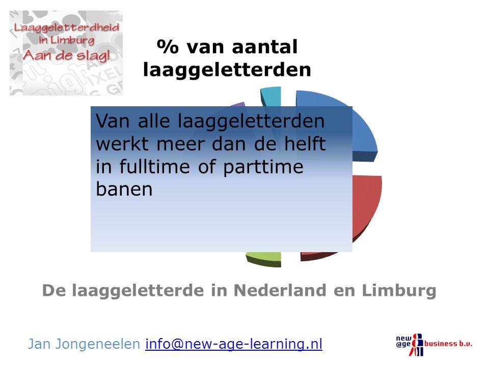 De laaggeletterde in Nederland en Limburg Jan Jongeneelen info@new-age-learning.nlinfo@new-age-learning.nl Van alle laaggeletterden werkt meer dan de