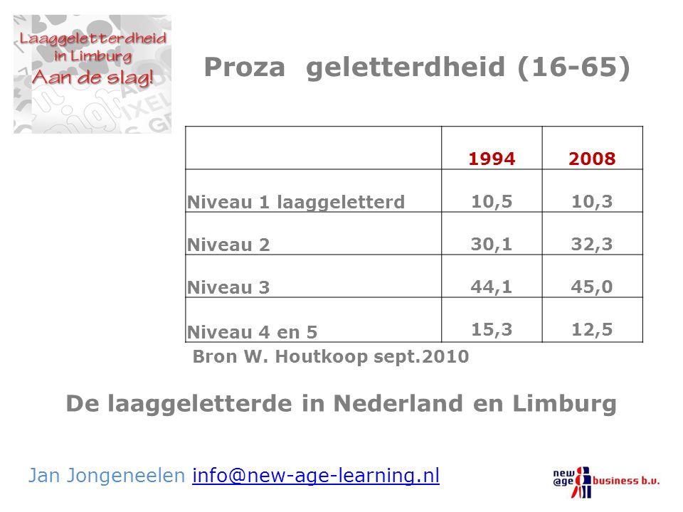 De laaggeletterde in Nederland en Limburg Jan Jongeneelen info@new-age-learning.nlinfo@new-age-learning.nl 19942008 Niveau 1 laaggeletterd 10,510,3 Ni