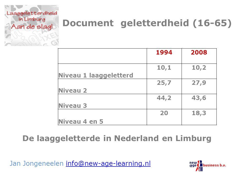 De laaggeletterde in Nederland en Limburg Jan Jongeneelen info@new-age-learning.nlinfo@new-age-learning.nl 19942008 Niveau 1 laaggeletterd 10,110,2 Ni
