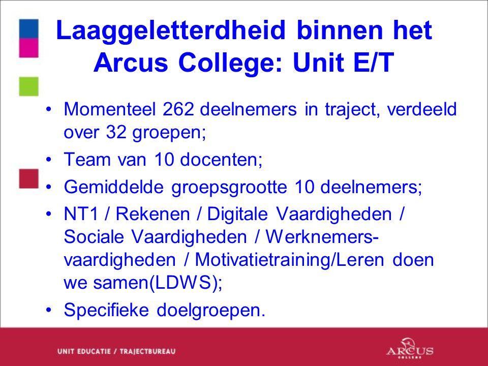 Laaggeletterdheid binnen het Arcus College: Unit E/T Momenteel 262 deelnemers in traject, verdeeld over 32 groepen; Team van 10 docenten; Gemiddelde g