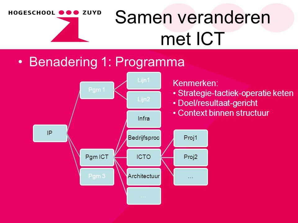 Samen veranderen met ICT Benadering 1: Programma IPPgm 1Lijn1Lijn2Pgm ICTInfraBedrijfsprocICTOProj1Proj2…Architectuur…Pgm 3 Kenmerken: Strategie-tacti