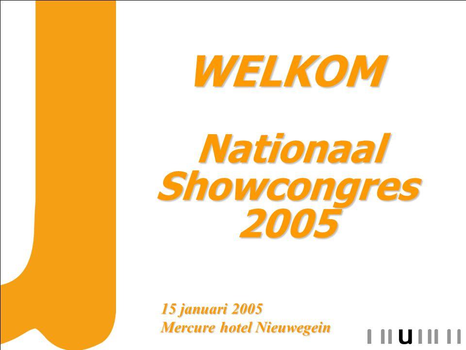 AGENDA Opening en terugblik 2004 NK Show 2004 Reglementering en juryzaken 2005 Masterplan (Inter)nationale ontwikkelingen PAUZE