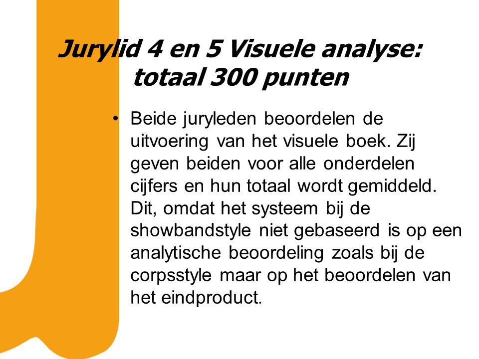 Jurylid 4 en 5 Visuele analyse: totaal 300 punten Beide juryleden beoordelen de uitvoering van het visuele boek.