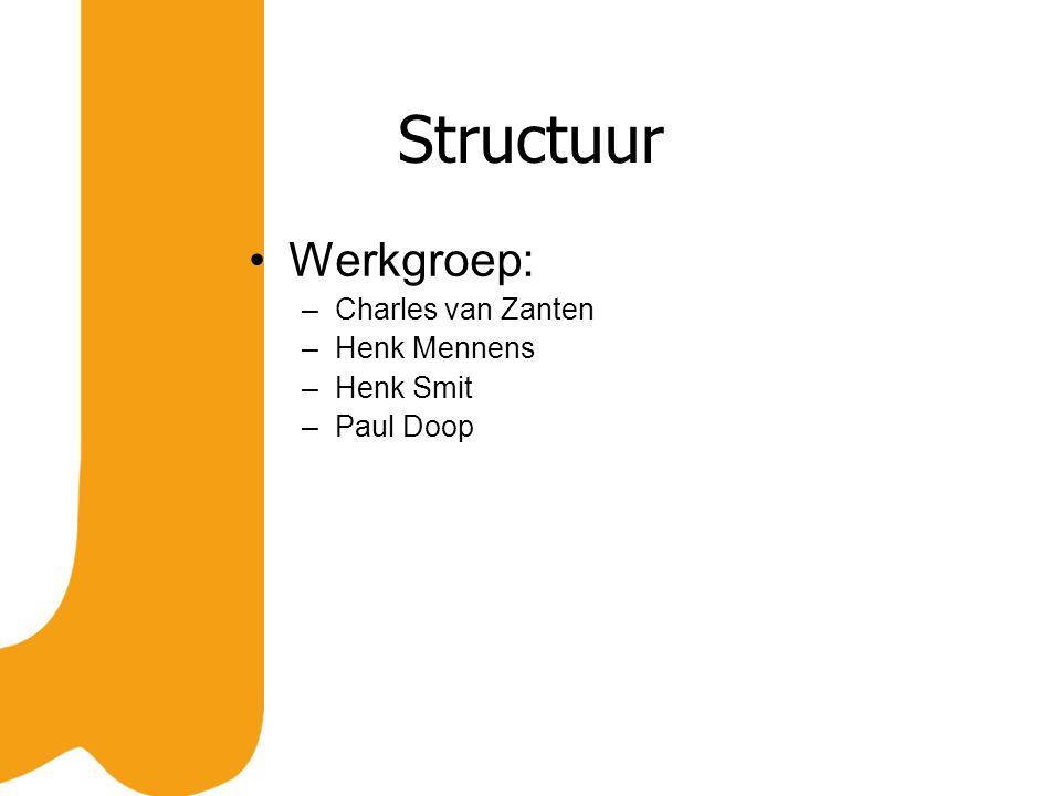 Structuur Werkgroep: –Charles van Zanten –Henk Mennens –Henk Smit –Paul Doop