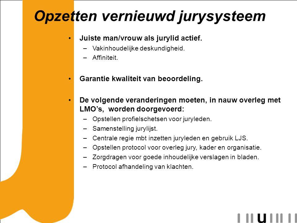Opzetten vernieuwd jurysysteem Juiste man/vrouw als jurylid actief.