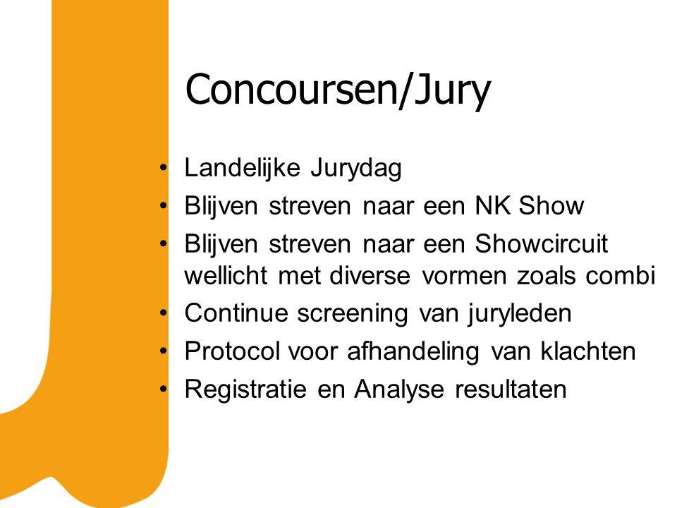 Concoursen/Jury Landelijke Jurydag Blijven streven naar een NK Show Blijven streven naar een Showcircuit wellicht met diverse vormen zoals combi Conti