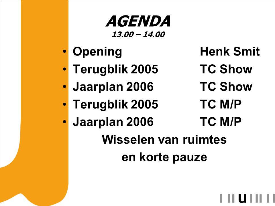 AGENDA 13.00 – 14.00 OpeningHenk Smit Terugblik 2005 TC Show Jaarplan 2006TC Show Terugblik 2005TC M/P Jaarplan 2006TC M/P Wisselen van ruimtes en korte pauze
