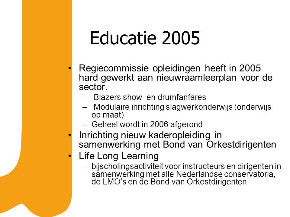 Educatie 2005 Regiecommissie opleidingen heeft in 2005 hard gewerkt aan nieuwraamleerplan voor de sector. – Blazers show- en drumfanfares – Modulaire
