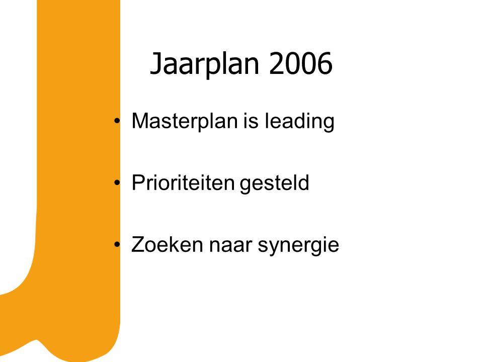 Jaarplan 2006 Masterplan is leading Prioriteiten gesteld Zoeken naar synergie