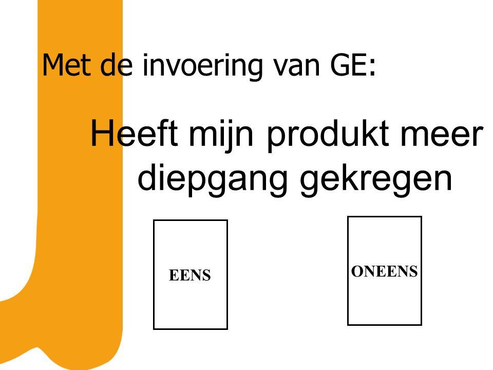 Met de invoering van GE: Heeft mijn produkt meer diepgang gekregen EENS ONEENS